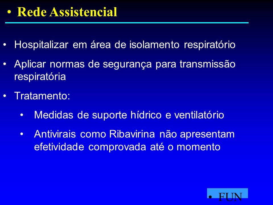 Rede Assistencial FUNASA