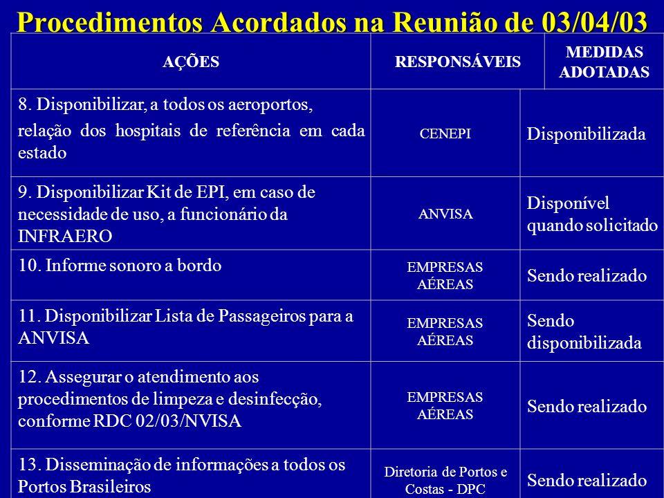 Procedimentos Acordados na Reunião de 03/04/03