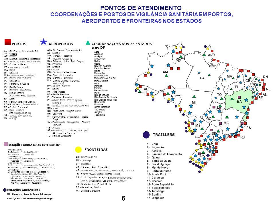 PONTOS DE ATENDIMENTO COORDENAÇÕES E POSTOS DE VIGILÂNCIA SANITÁRIA EM PORTOS, AEROPORTOS E FRONTEIRAS NOS ESTADOS.