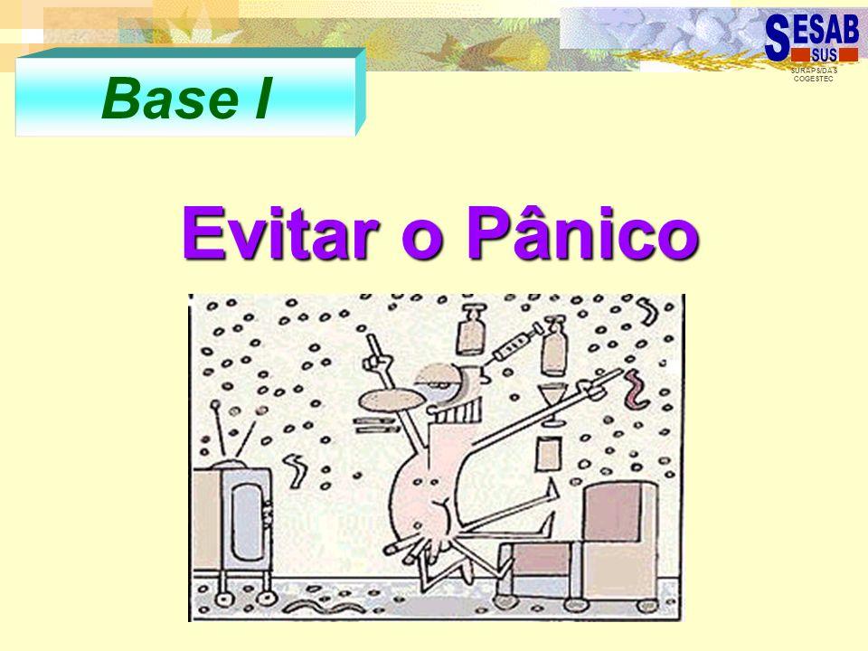 Base I Evitar o Pânico