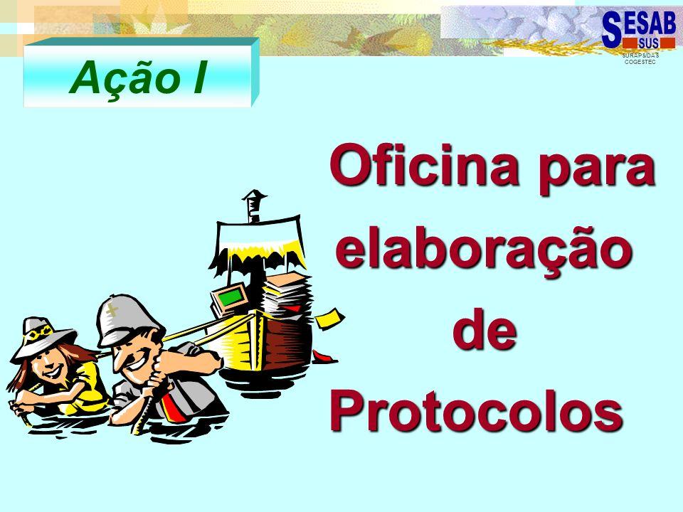 Oficina para elaboração de Protocolos