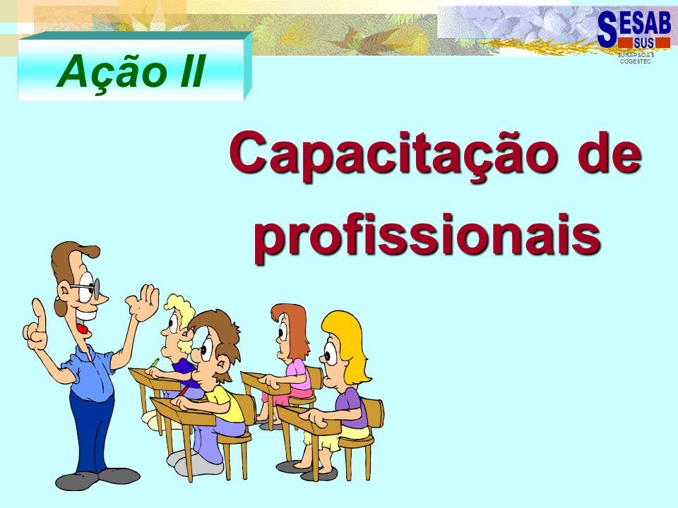Capacitação de profissionais