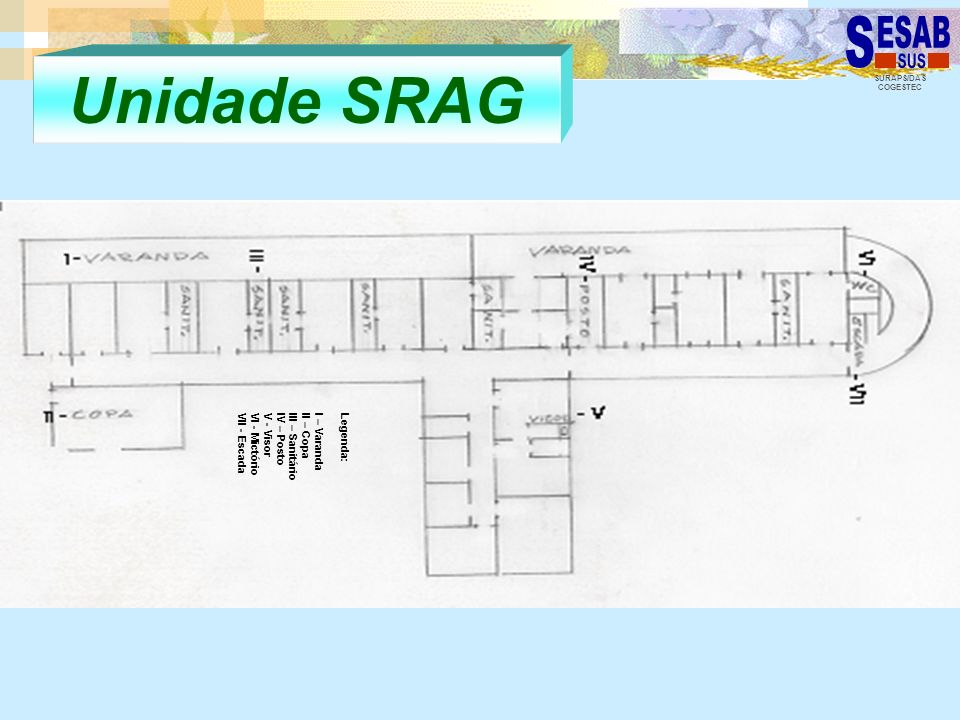 Unidade SRAG Legenda: I – Varanda II – Copa III – Sanitário IV – Posto
