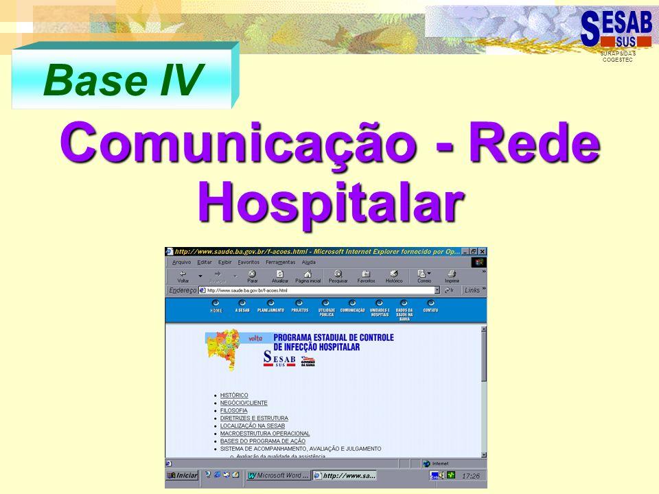 Comunicação - Rede Hospitalar