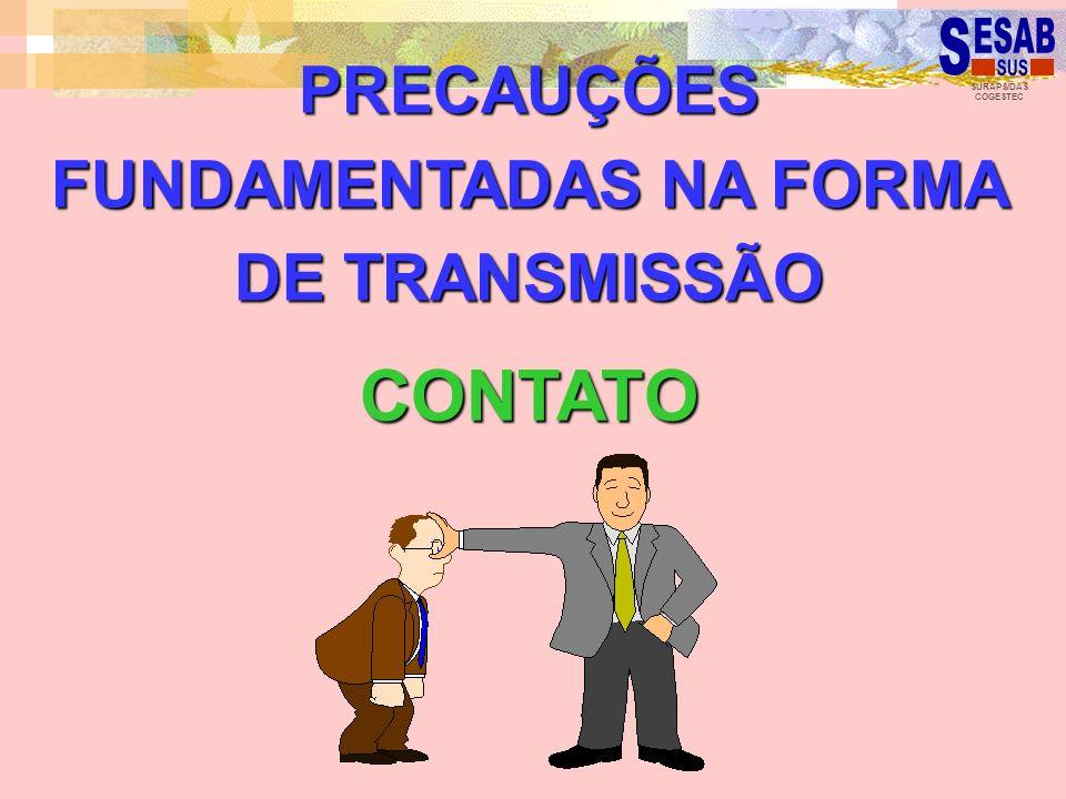 PRECAUÇÕES FUNDAMENTADAS NA FORMA DE TRANSMISSÃO