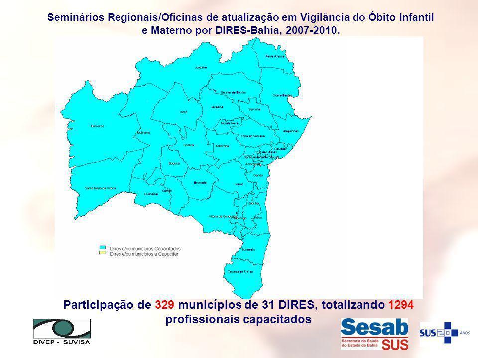 Seminários Regionais/Oficinas de atualização em Vigilância do Óbito Infantil e Materno por DIRES-Bahia, 2007-2010.
