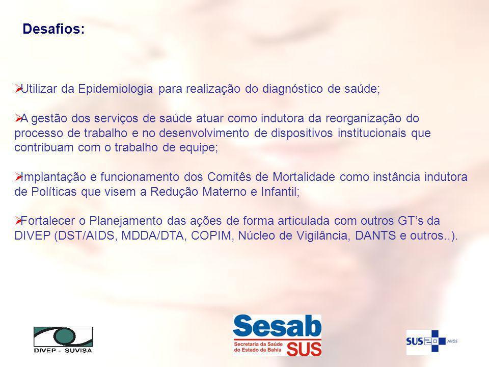 Desafios: Utilizar da Epidemiologia para realização do diagnóstico de saúde;