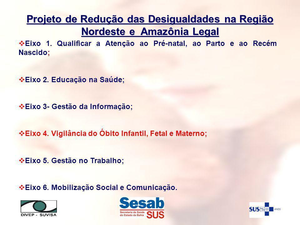 Projeto de Redução das Desigualdades na Região Nordeste e Amazônia Legal