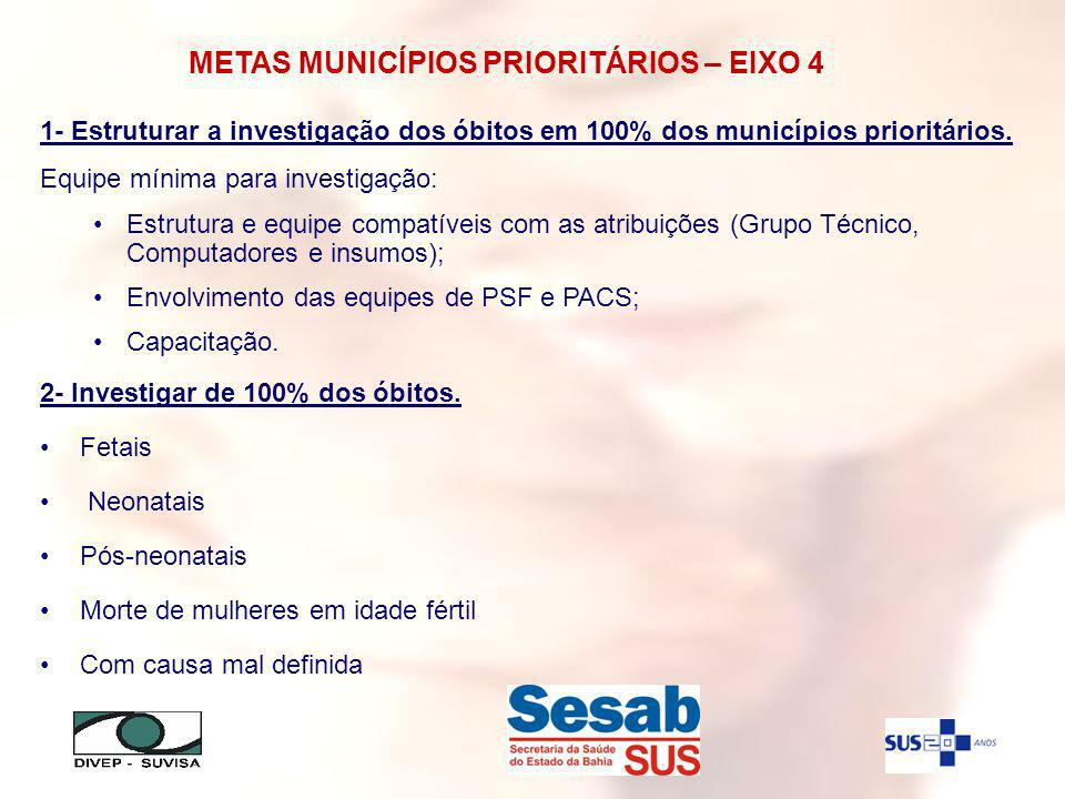 METAS MUNICÍPIOS PRIORITÁRIOS – EIXO 4