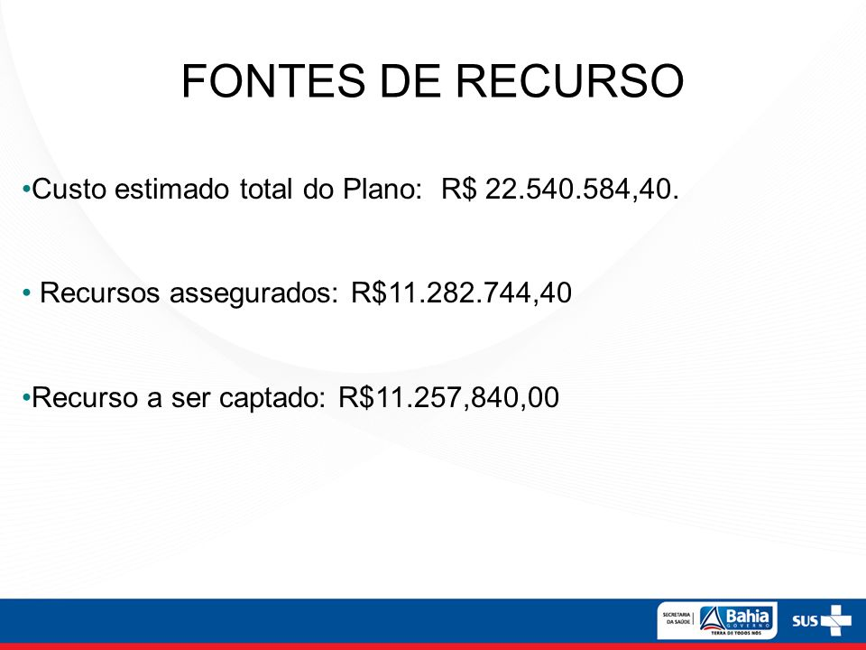 FONTES DE RECURSO Custo estimado total do Plano: R$ ,40.