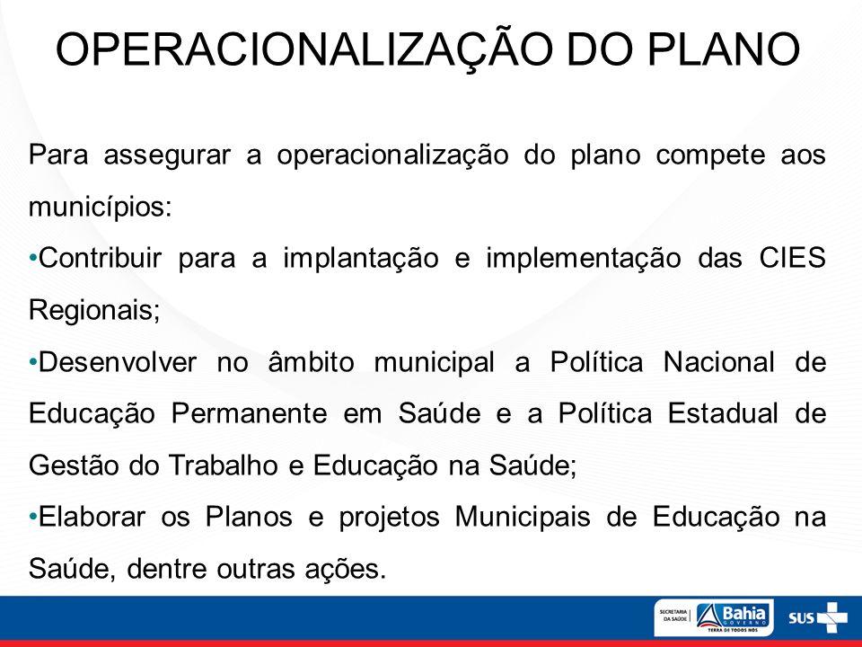 OPERACIONALIZAÇÃO DO PLANO