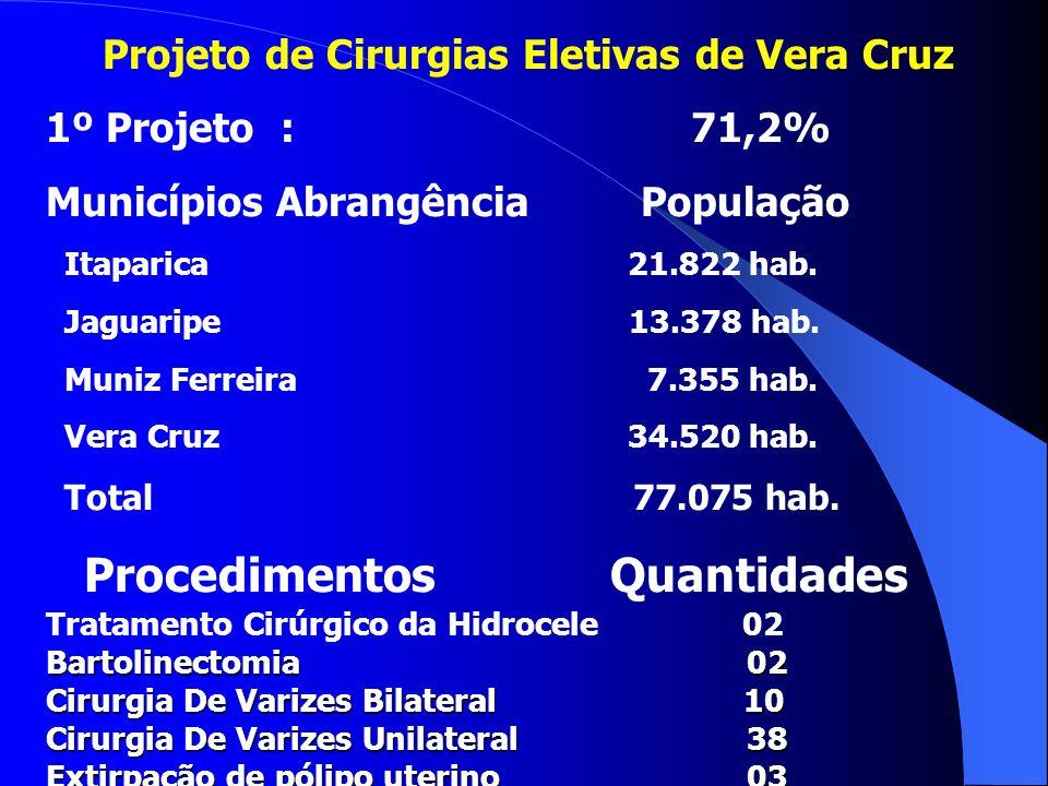 Projeto de Cirurgias Eletivas de Vera Cruz