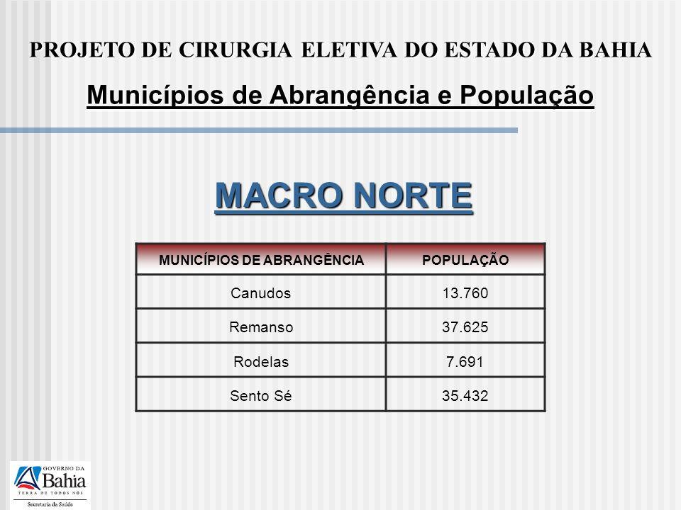 MACRO NORTE Municípios de Abrangência e População