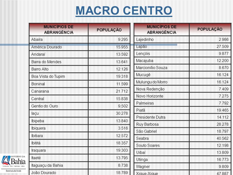 MACRO CENTRO MUNICÍPIOS DE ABRANGÊNCIA POPULAÇÃO Abaíra 9.295