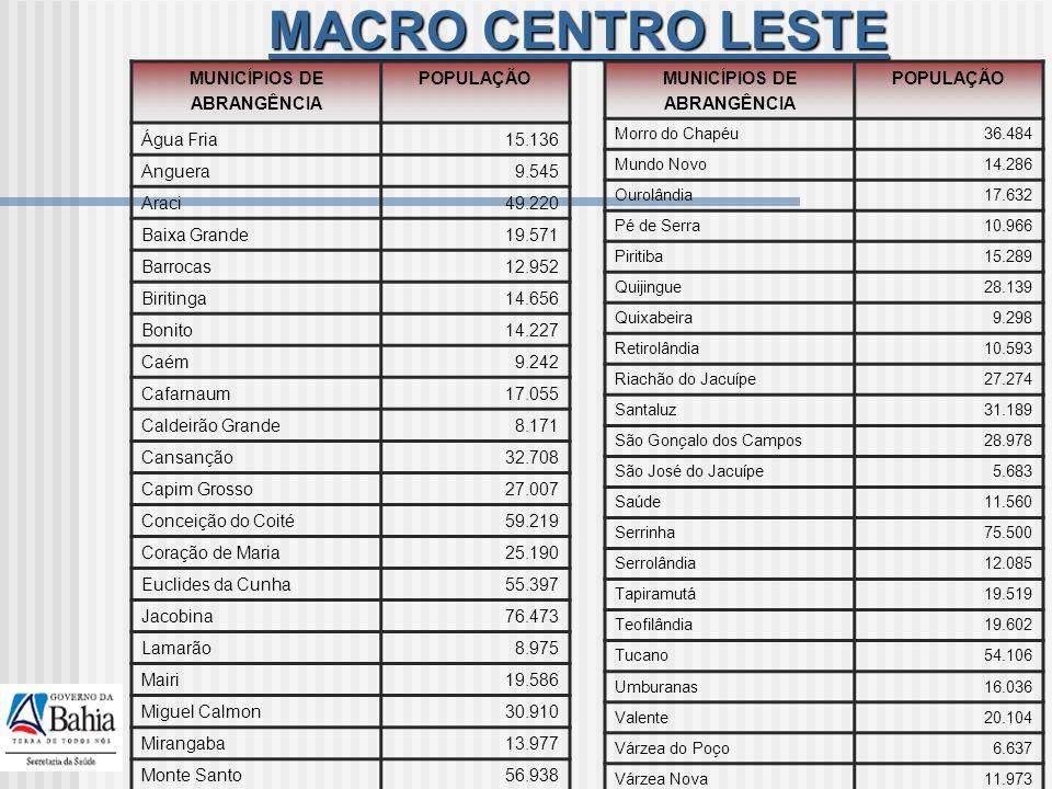 MACRO CENTRO LESTE MUNICÍPIOS DE ABRANGÊNCIA POPULAÇÃO Água Fria