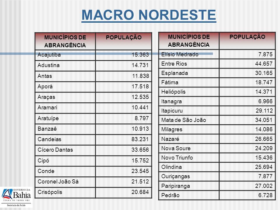MACRO NORDESTE MUNICÍPIOS DE ABRANGÊNCIA POPULAÇÃO Acajutiba 15.363
