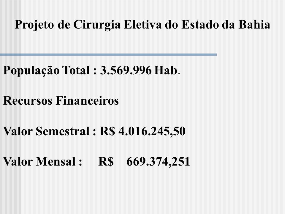 Projeto de Cirurgia Eletiva do Estado da Bahia