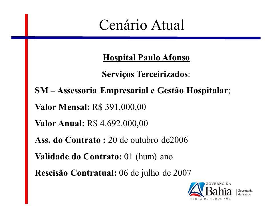 Serviços Terceirizados:
