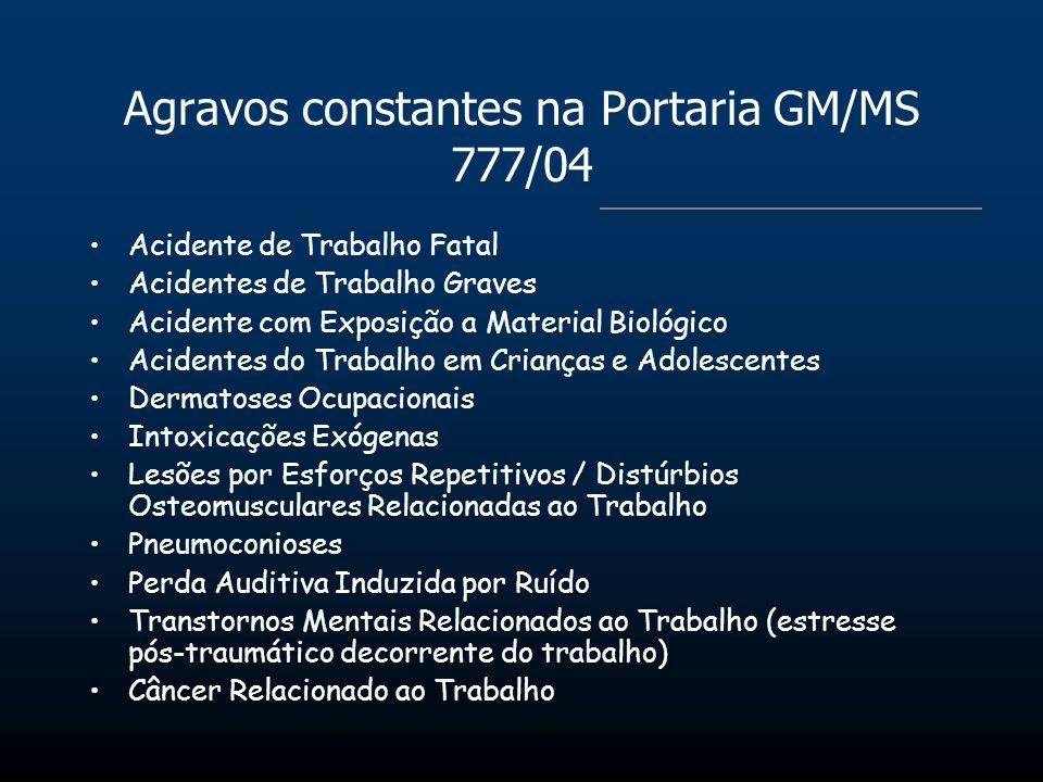 Agravos constantes na Portaria GM/MS 777/04