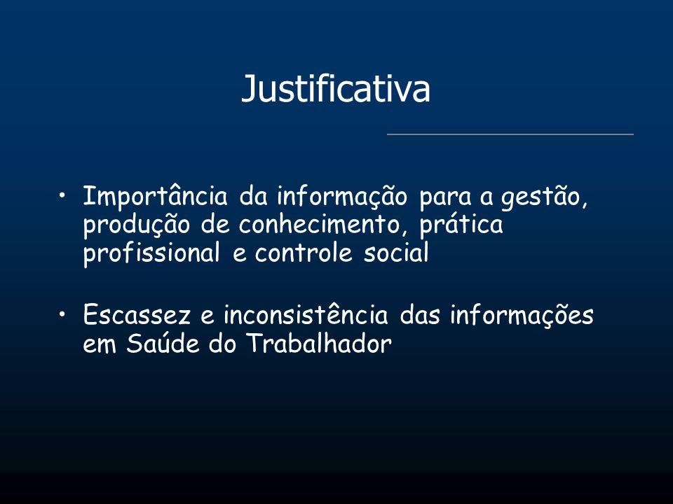 Justificativa Importância da informação para a gestão, produção de conhecimento, prática profissional e controle social.