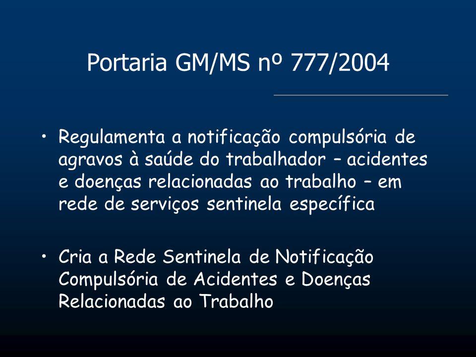 Portaria GM/MS nº 777/2004