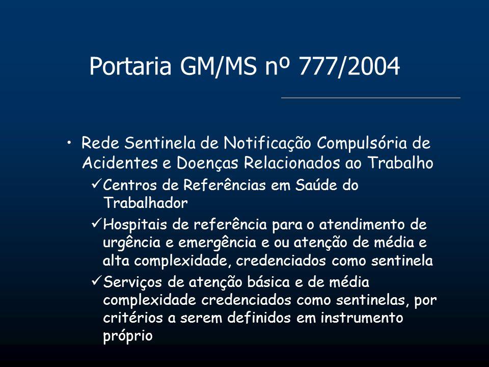Portaria GM/MS nº 777/2004 Rede Sentinela de Notificação Compulsória de Acidentes e Doenças Relacionados ao Trabalho.