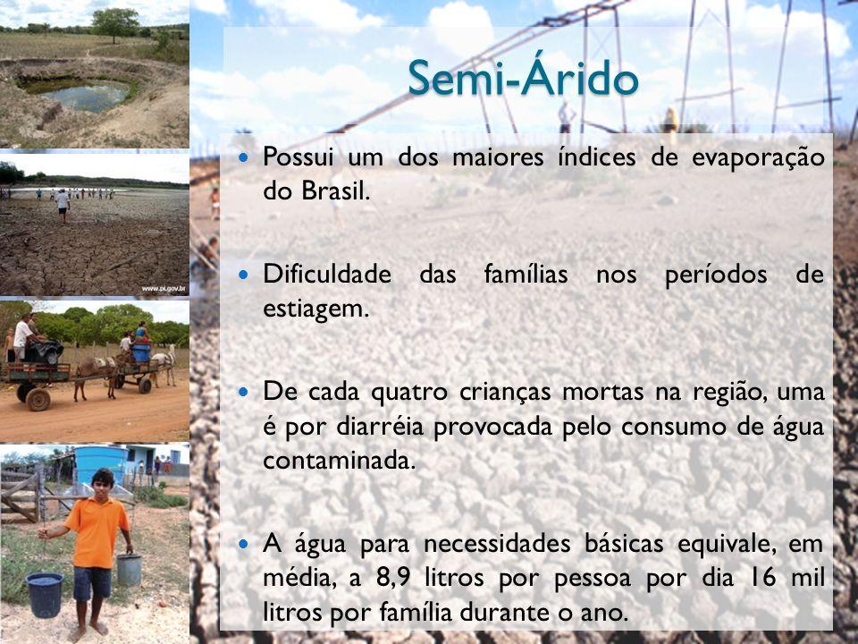Semi-Árido Possui um dos maiores índices de evaporação do Brasil.
