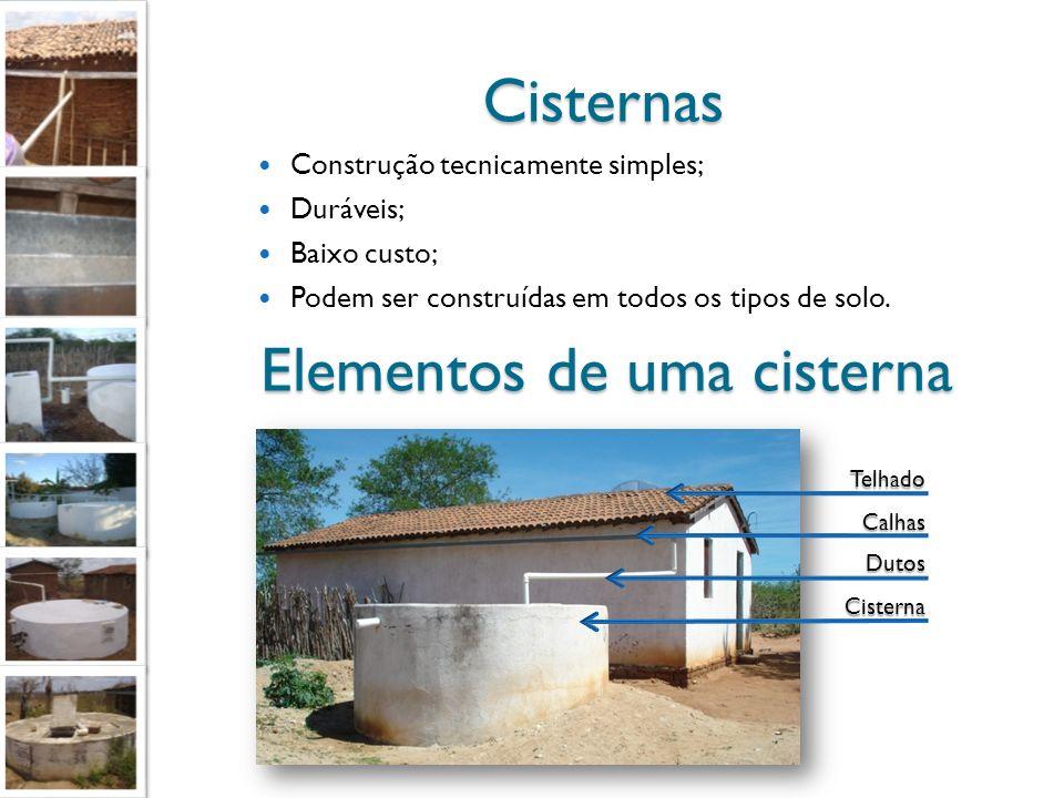 Elementos de uma cisterna