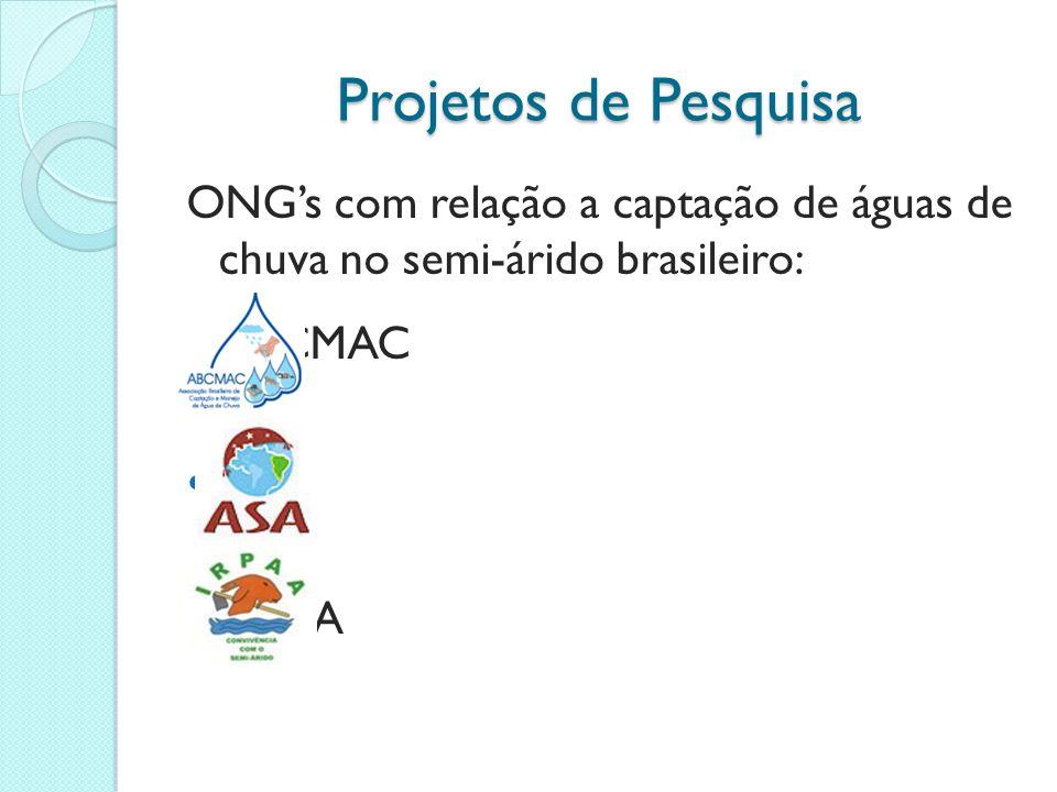 Projetos de Pesquisa ONG's com relação a captação de águas de chuva no semi-árido brasileiro: ABCMAC.