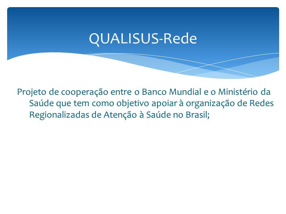 QUALISUS-Rede