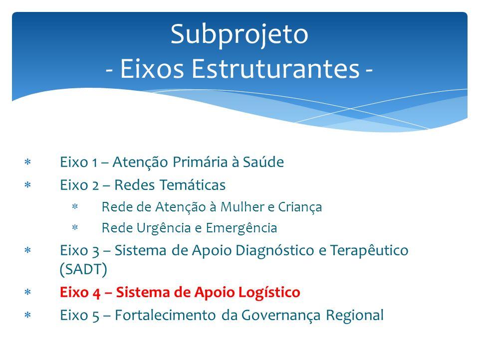 Subprojeto - Eixos Estruturantes -