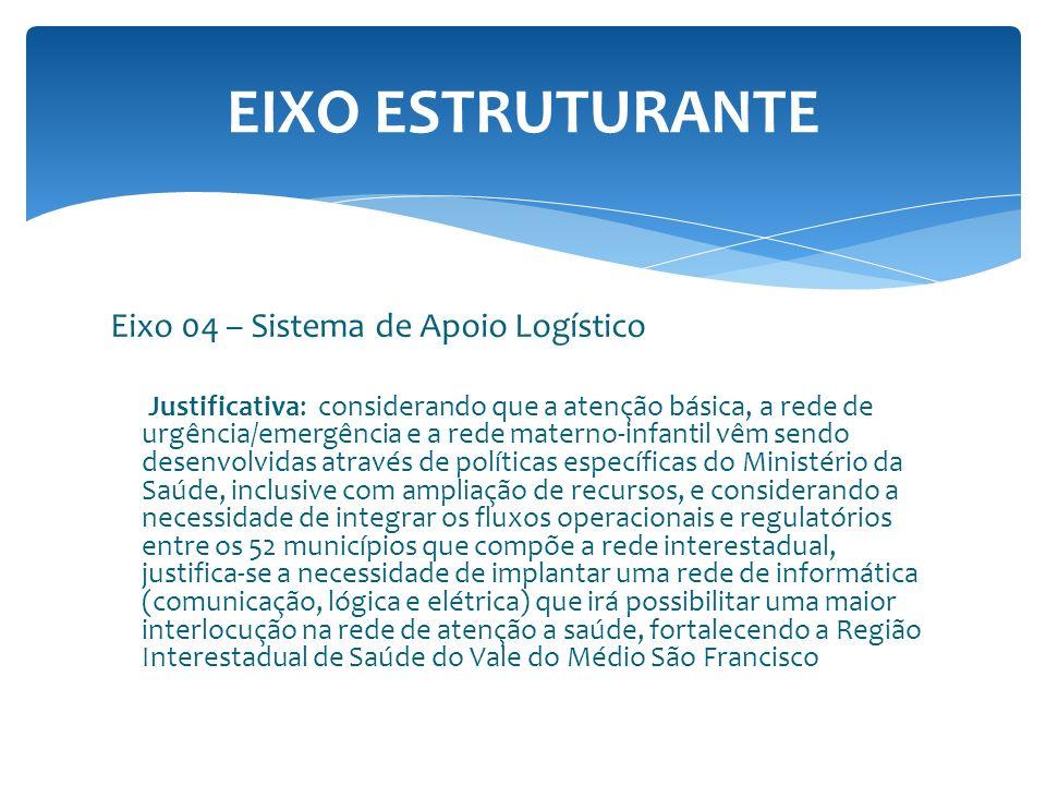 EIXO ESTRUTURANTE Eixo 04 – Sistema de Apoio Logístico