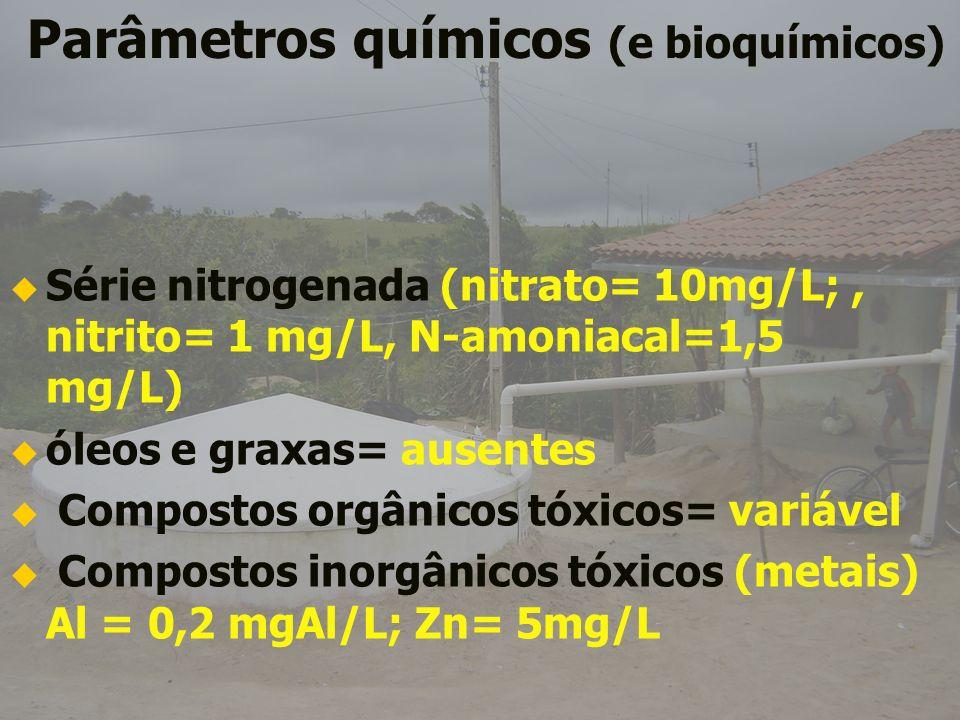 Parâmetros químicos (e bioquímicos)