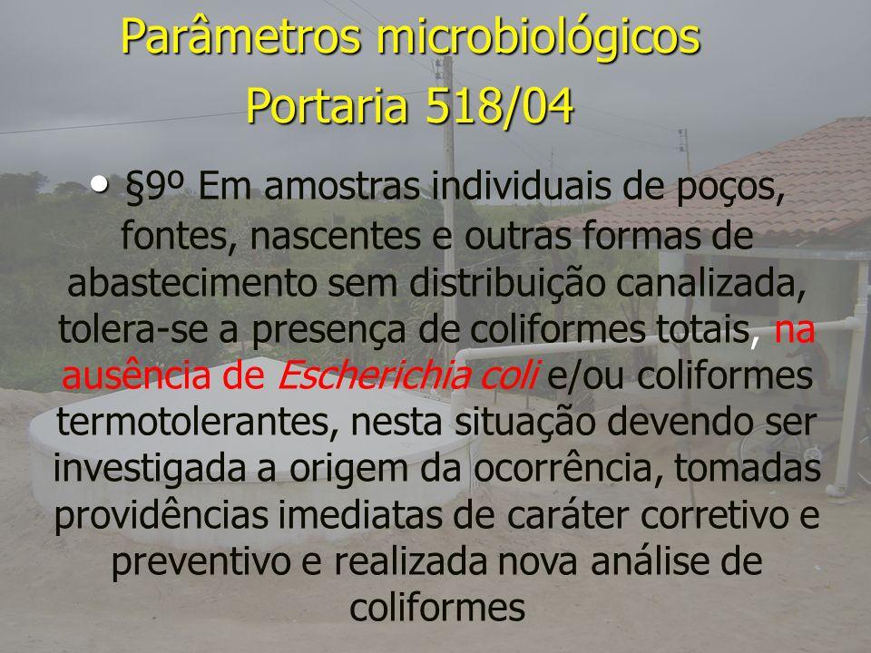 Parâmetros microbiológicos