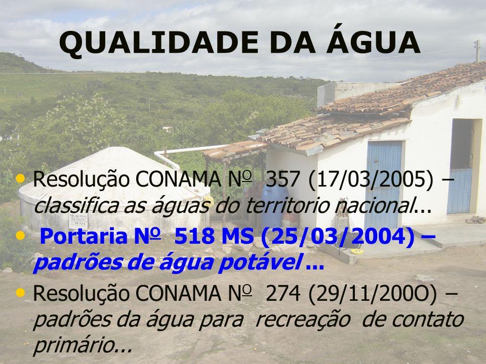 QUALIDADE DA ÁGUA Resolução CONAMA NO 357 (17/03/2005) – classifica as águas do territorio nacional...