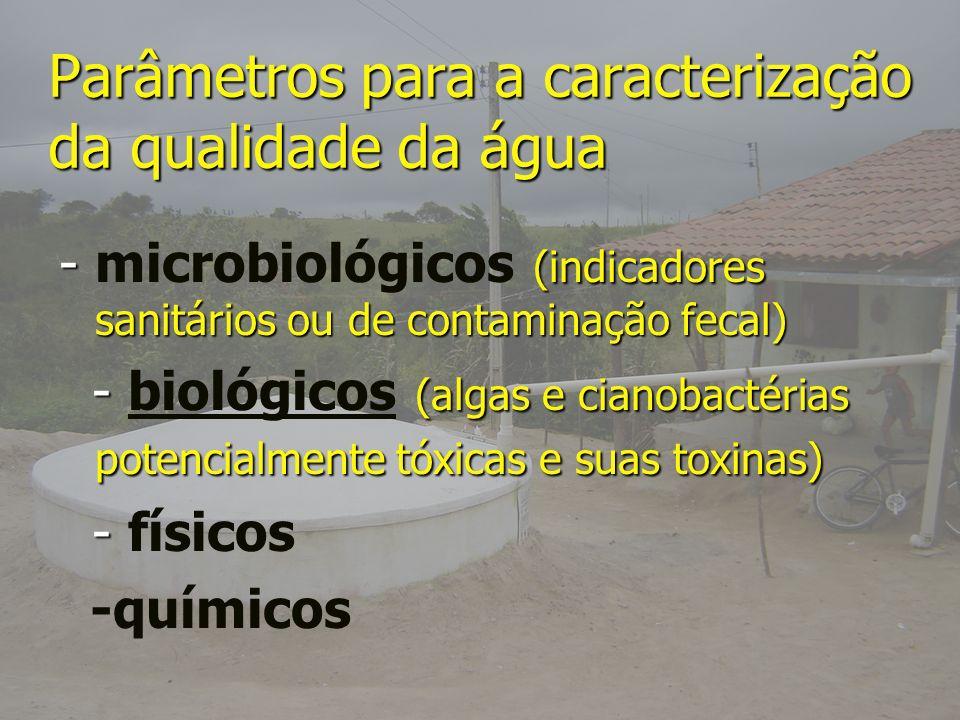 Parâmetros para a caracterização da qualidade da água