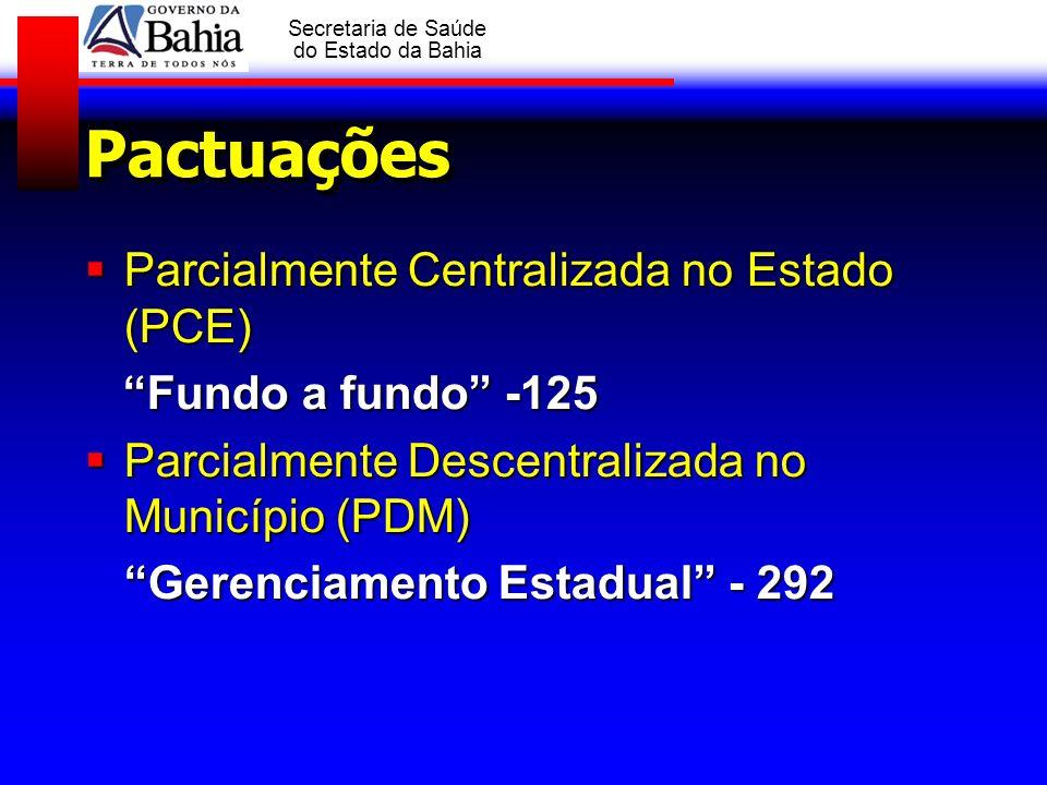 Pactuações Parcialmente Centralizada no Estado (PCE)