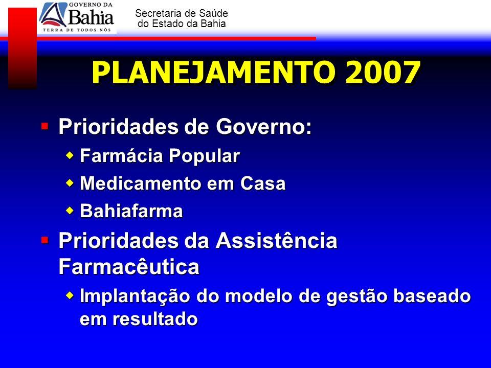 PLANEJAMENTO 2007 Prioridades de Governo: