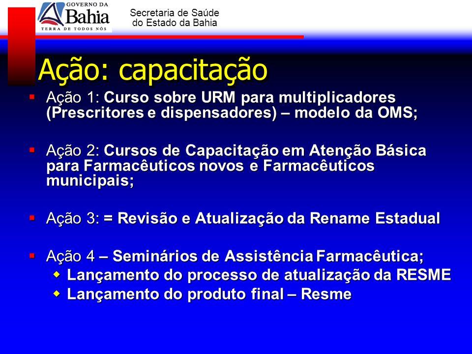 Ação: capacitação Ação 1: Curso sobre URM para multiplicadores (Prescritores e dispensadores) – modelo da OMS;