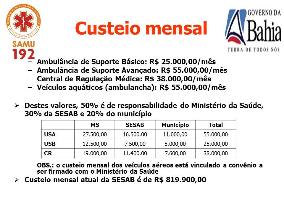 Custeio mensal Ambulância de Suporte Básico: R$ 25.000,00/mês