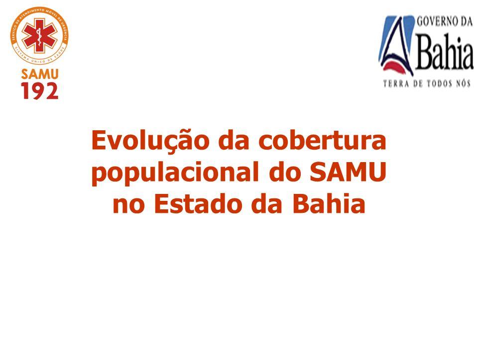 Evolução da cobertura populacional do SAMU no Estado da Bahia