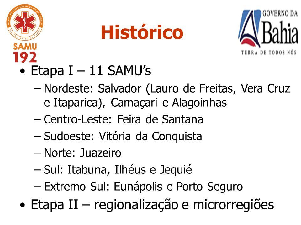 Histórico Etapa I – 11 SAMU's