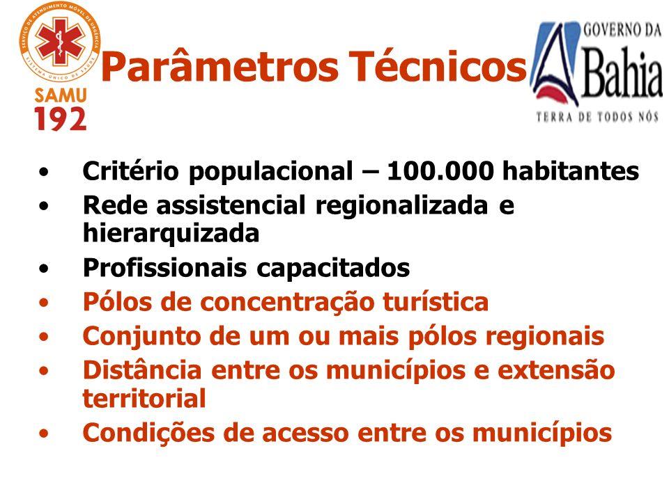Parâmetros Técnicos Critério populacional – 100.000 habitantes