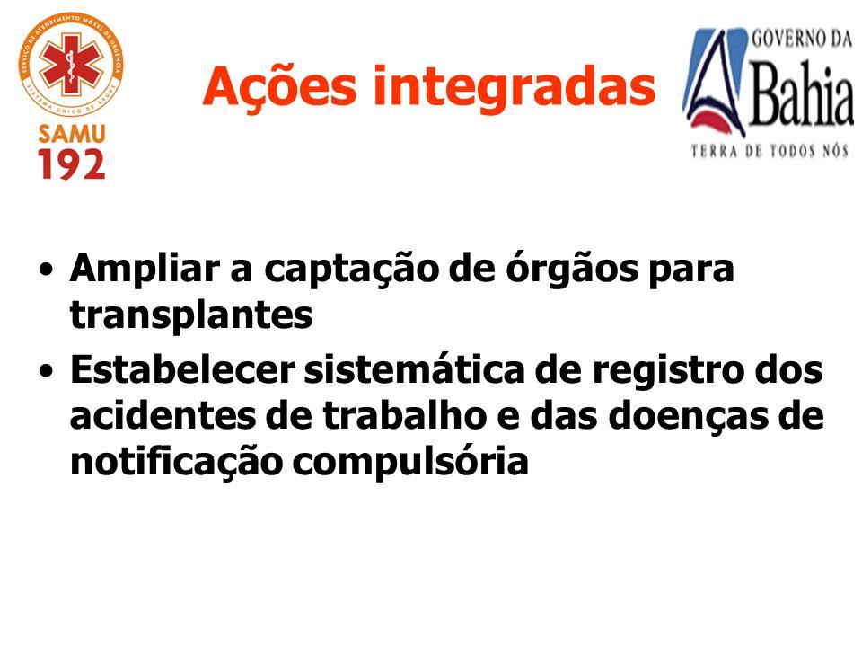 Ações integradas Ampliar a captação de órgãos para transplantes