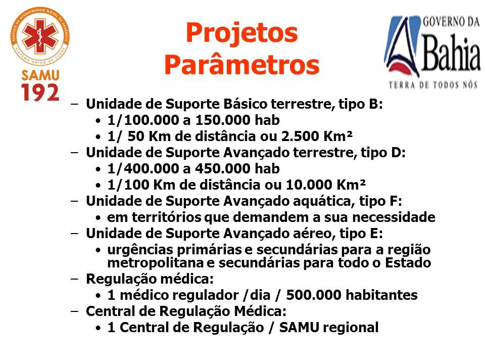 Projetos Parâmetros Unidade de Suporte Básico terrestre, tipo B: