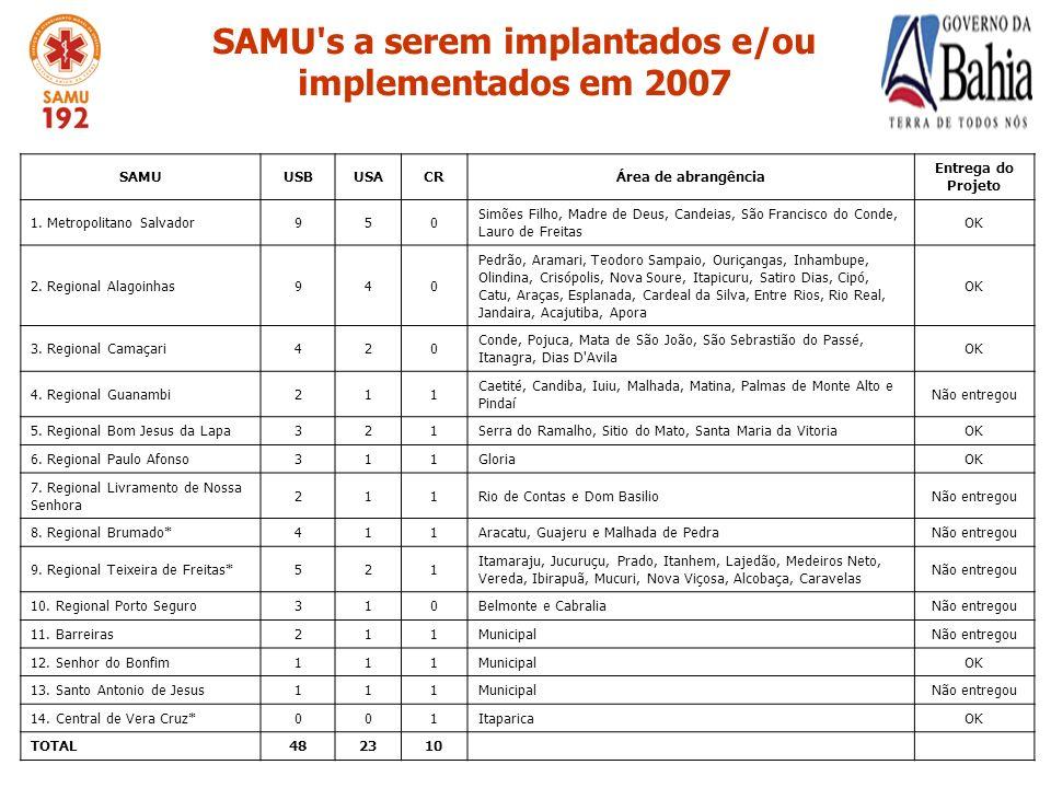 SAMU s a serem implantados e/ou implementados em 2007