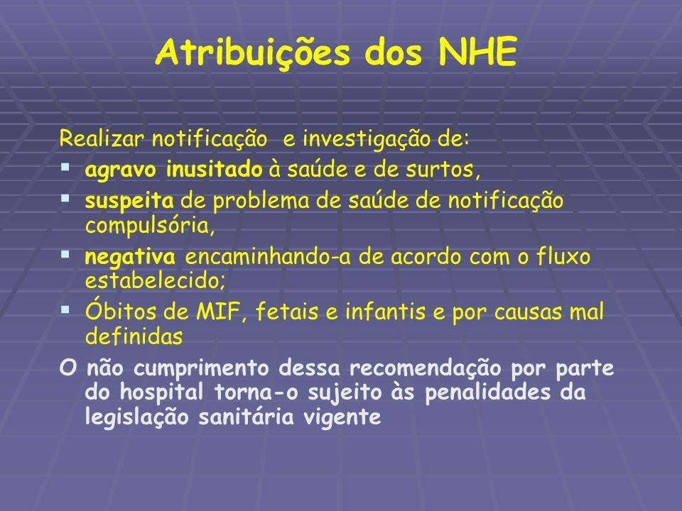Atribuições dos NHE Realizar notificação e investigação de:
