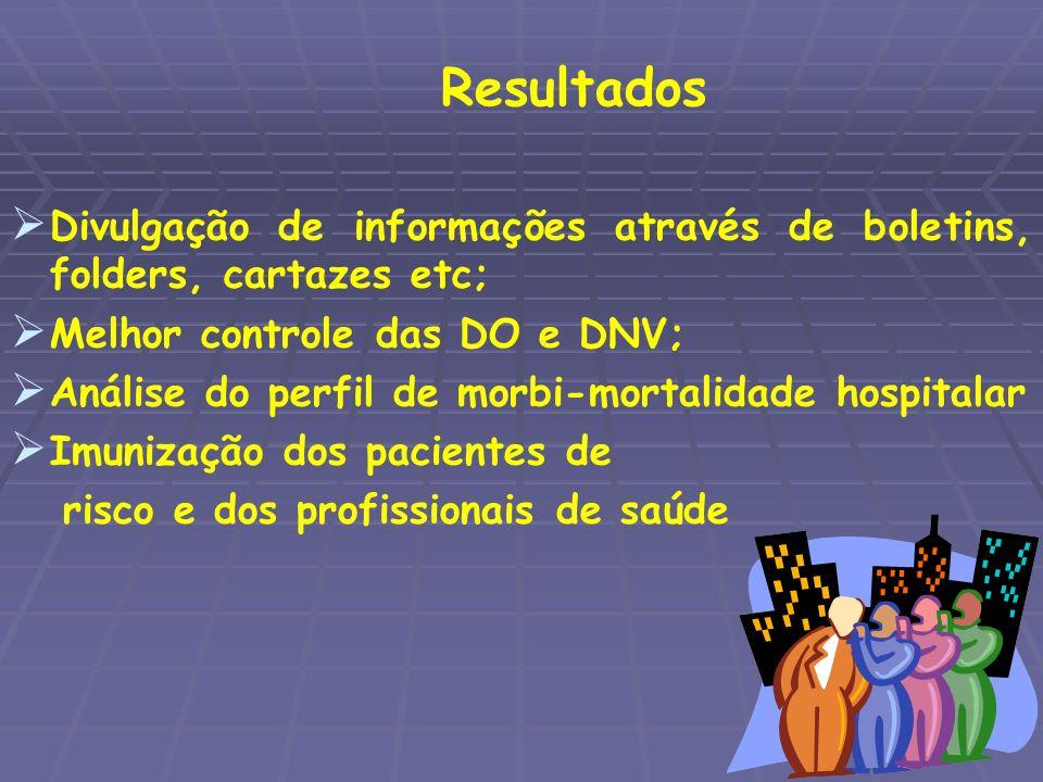 Resultados Divulgação de informações através de boletins, folders, cartazes etc; Melhor controle das DO e DNV;