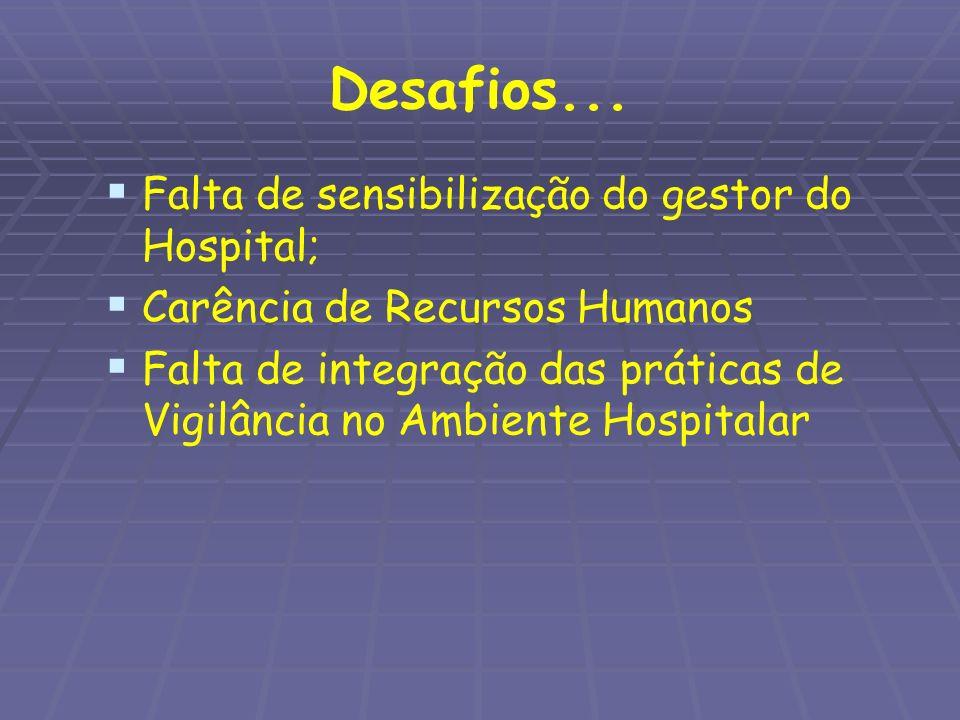 Desafios... Falta de sensibilização do gestor do Hospital;