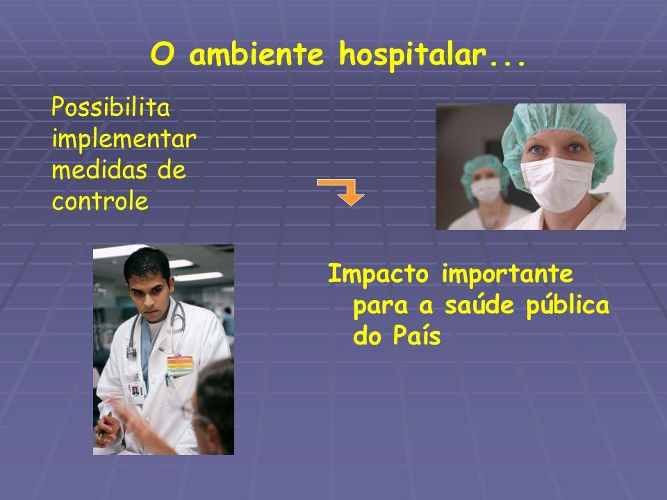 O ambiente hospitalar... Possibilita implementar medidas de controle